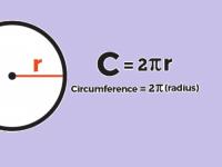 cálculos de circunferencia