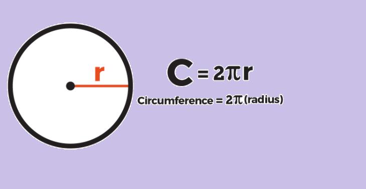 Wie berechnet man den Umfang eines Kreises?