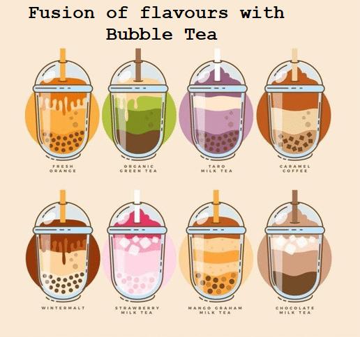 aromalar kullanılabilir